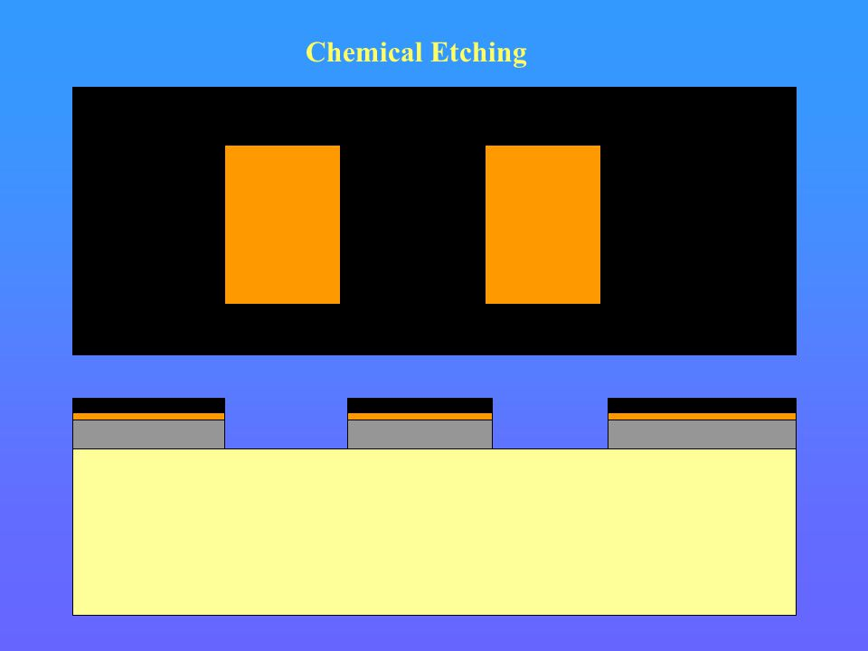 Chemical Etching Si