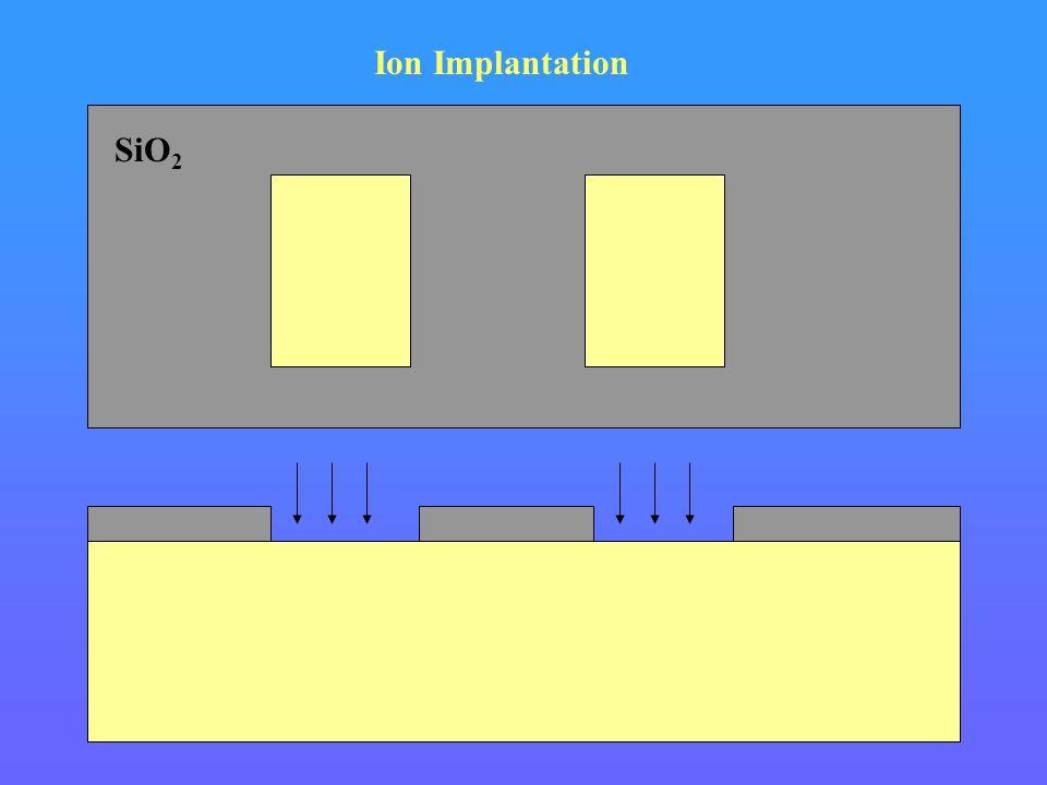 Ion Implantation SiO2 Si