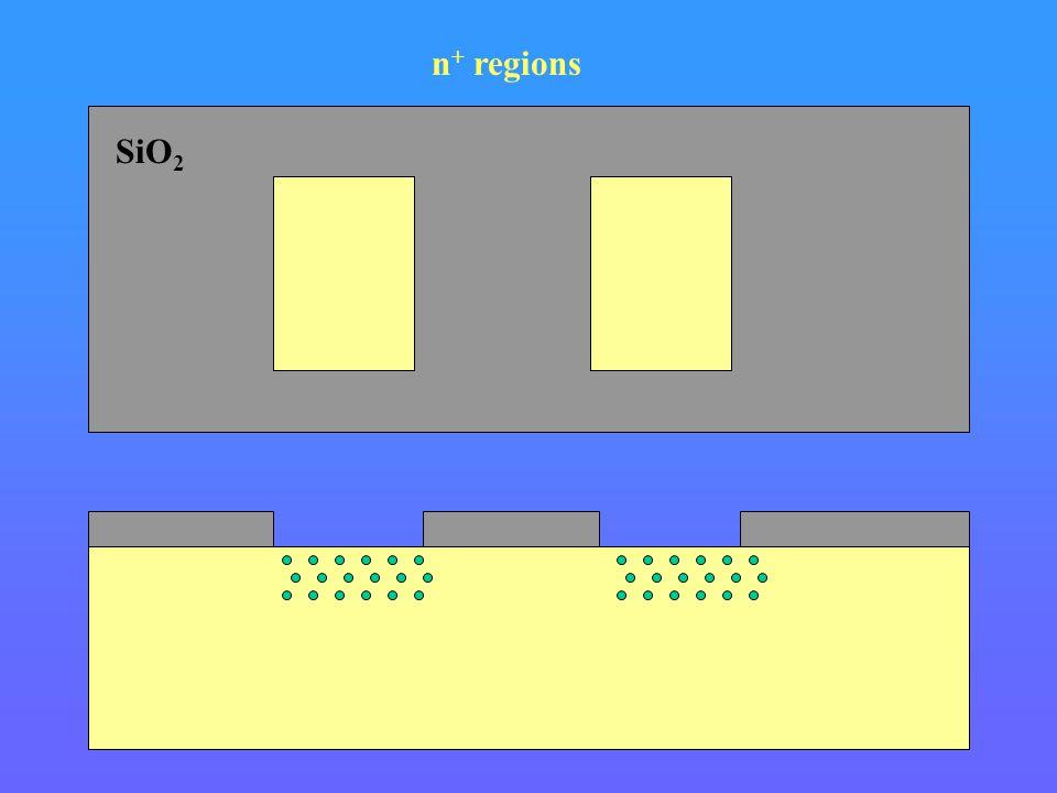n+ regions SiO2 Si