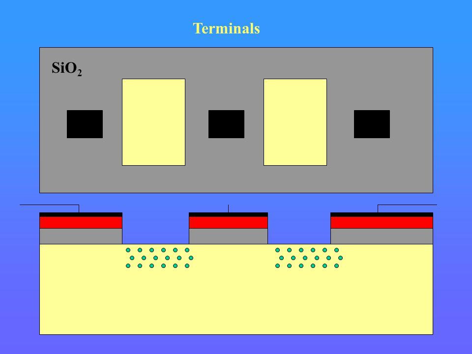 Terminals SiO2 Si