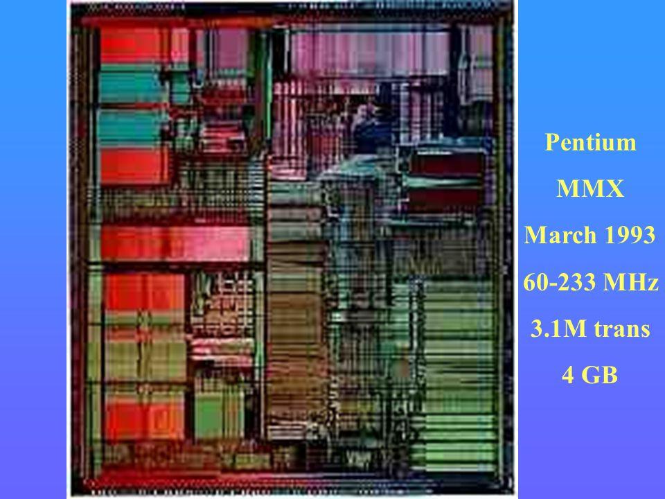 Pentium MMX March 1993 60-233 ΜΗz 3.1Μ trans 4 GB