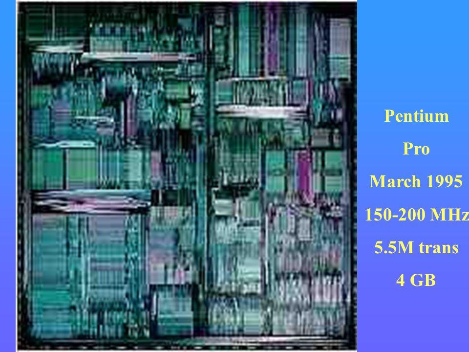 Pentium Pro March 1995 150-200 ΜHz 5.5Μ trans 4 GB