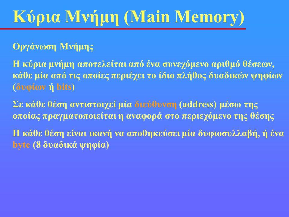 Κύρια Μνήμη (Main Memory)
