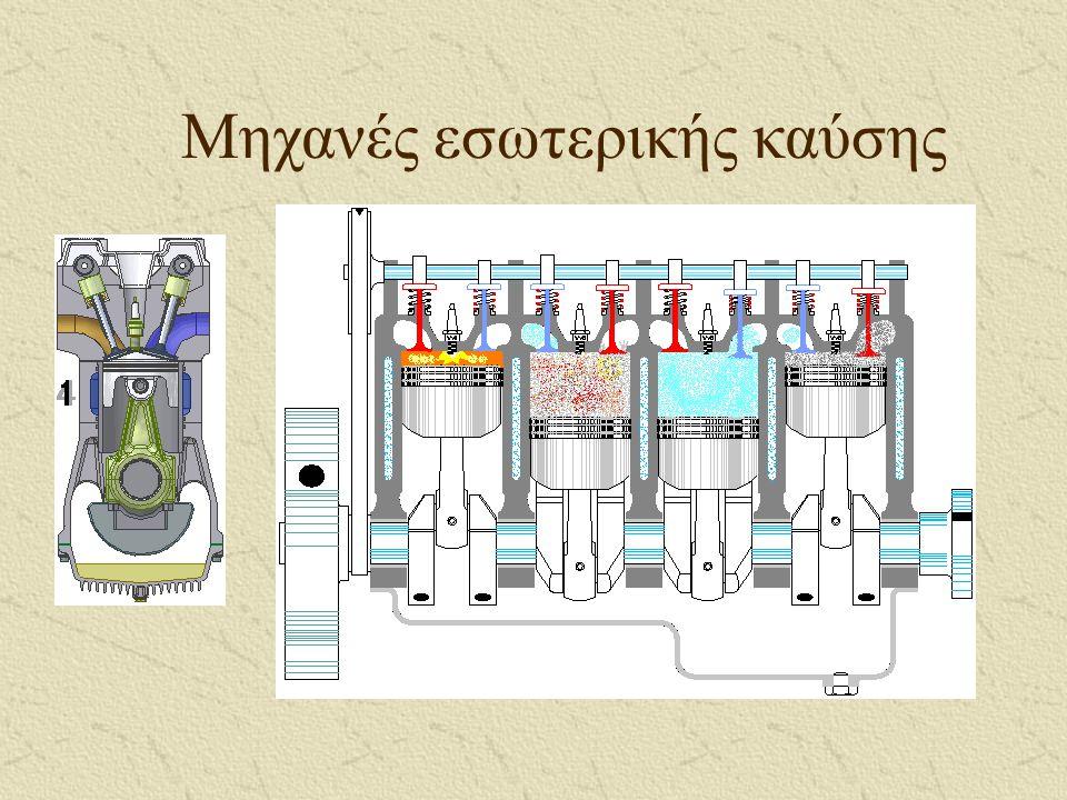 Μηχανές εσωτερικής καύσης
