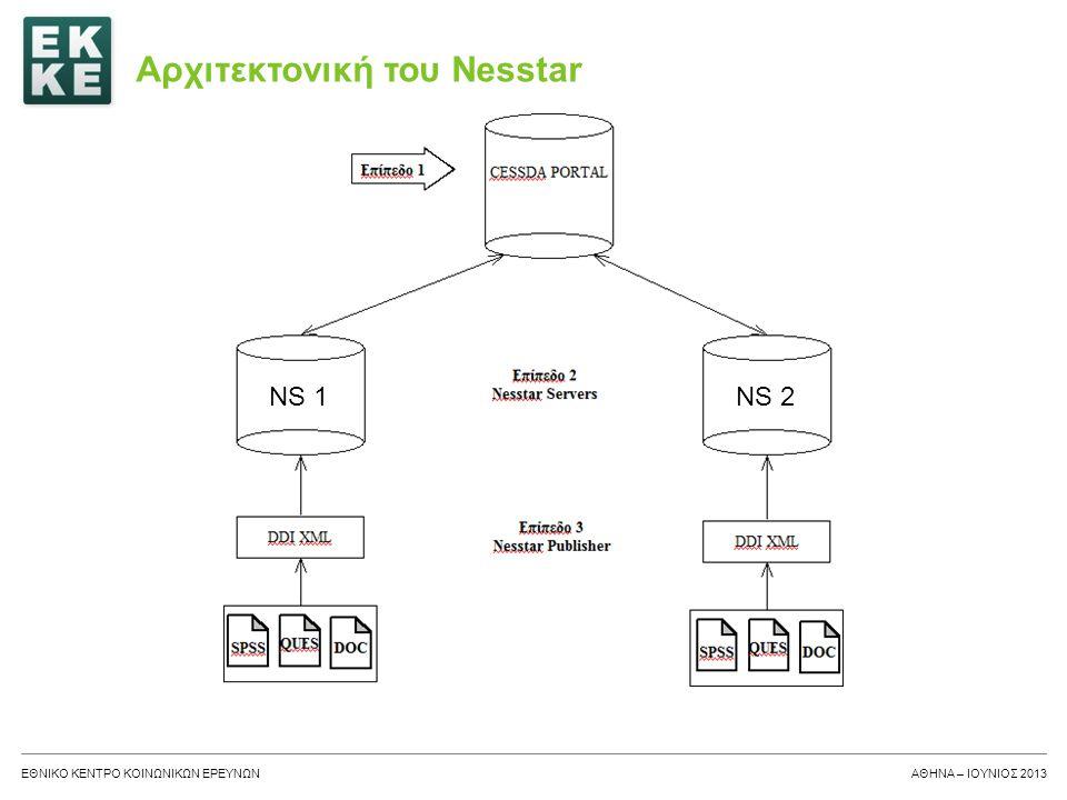 Αρχιτεκτονική του Nesstar