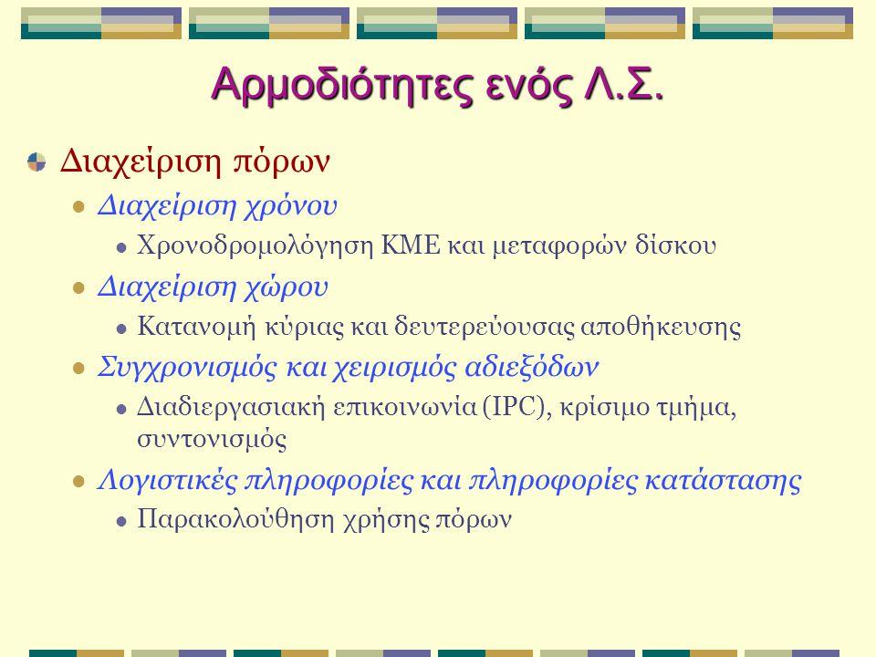Αρμοδιότητες ενός Λ.Σ. Διαχείριση πόρων Διαχείριση χρόνου