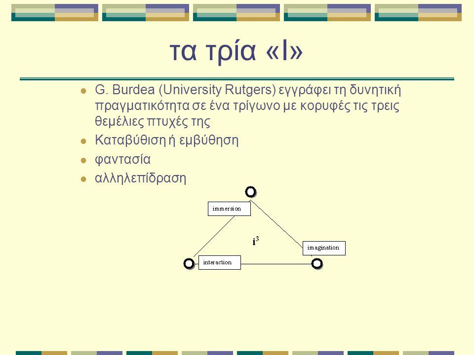 τα τρία «I» G. Burdea (University Rutgers) εγγράφει τη δυνητική πραγματικότητα σε ένα τρίγωνο με κορυφές τις τρεις θεμέλιες πτυχές της.