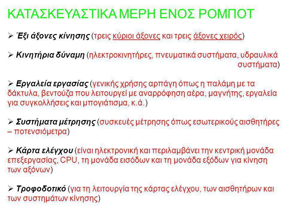 ΚΑΤΑΣΚΕΥΑΣΤΙΚΑ ΜΕΡΗ ΕΝΟΣ ΡΟΜΠΟΤ