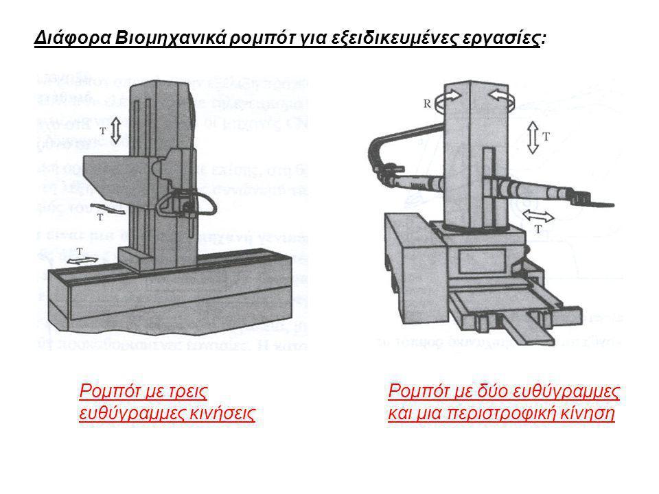 Διάφορα Βιομηχανικά ρομπότ για εξειδικευμένες εργασίες: