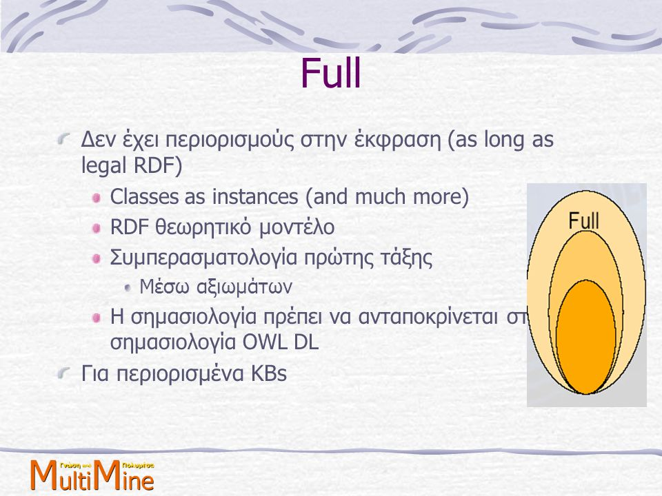 Full Δεν έχει περιορισμούς στην έκφραση (as long as legal RDF)