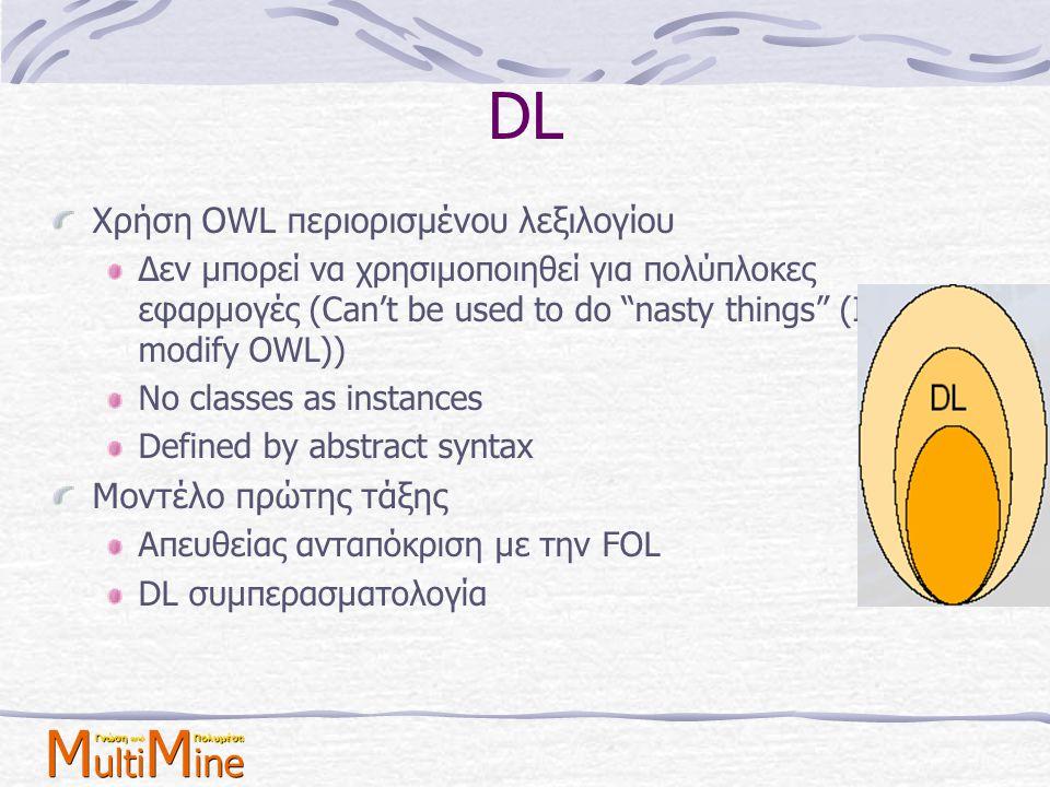 DL Χρήση OWL περιορισμένου λεξιλογίου Μοντέλο πρώτης τάξης