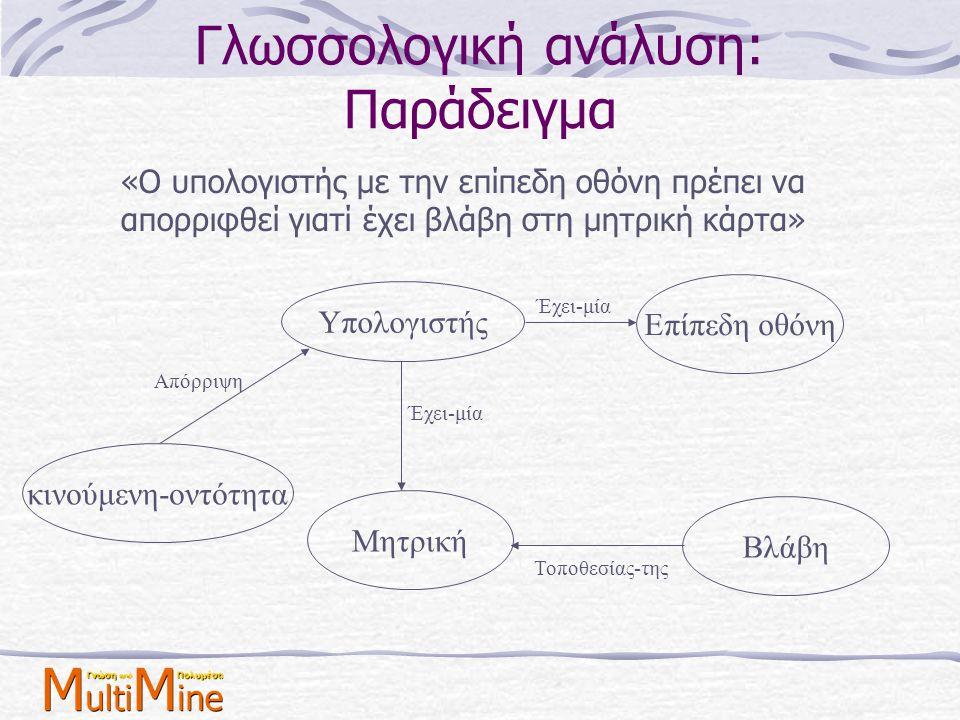 Γλωσσολογική ανάλυση: Παράδειγμα