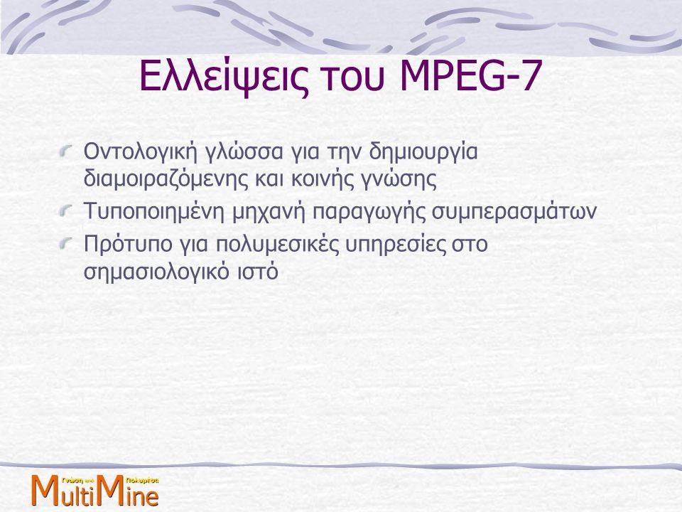 Ελλείψεις του MPEG-7 Οντολογική γλώσσα για την δημιουργία διαμοιραζόμενης και κοινής γνώσης. Τυποποιημένη μηχανή παραγωγής συμπερασμάτων.