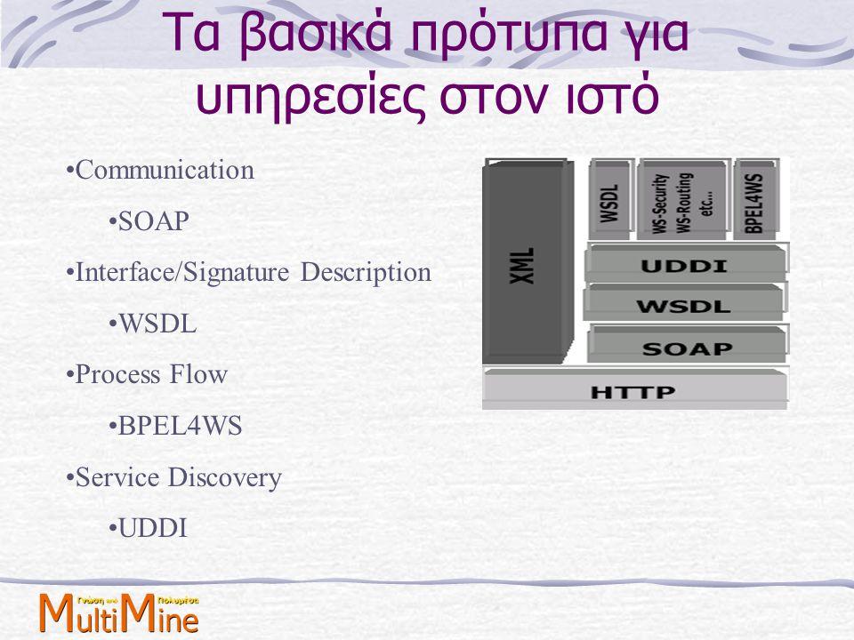 Τα βασικά πρότυπα για υπηρεσίες στον ιστό