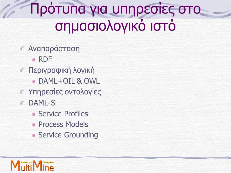 Πρότυπα για υπηρεσίες στο σημασιολογικό ιστό