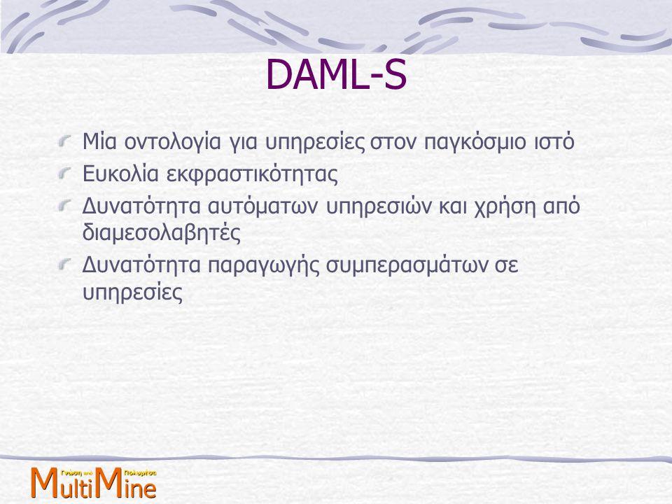DAML-S Μία οντολογία για υπηρεσίες στον παγκόσμιο ιστό