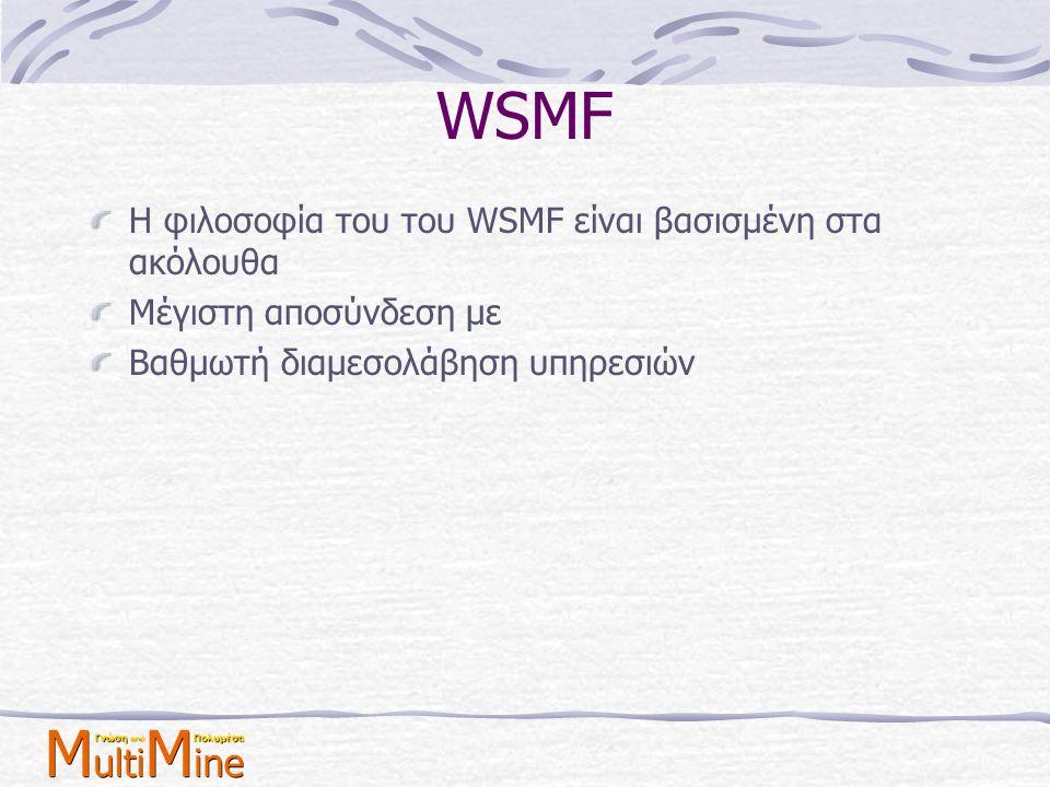 WSMF H φιλοσοφία του του WSMF είναι βασισμένη στα ακόλουθα