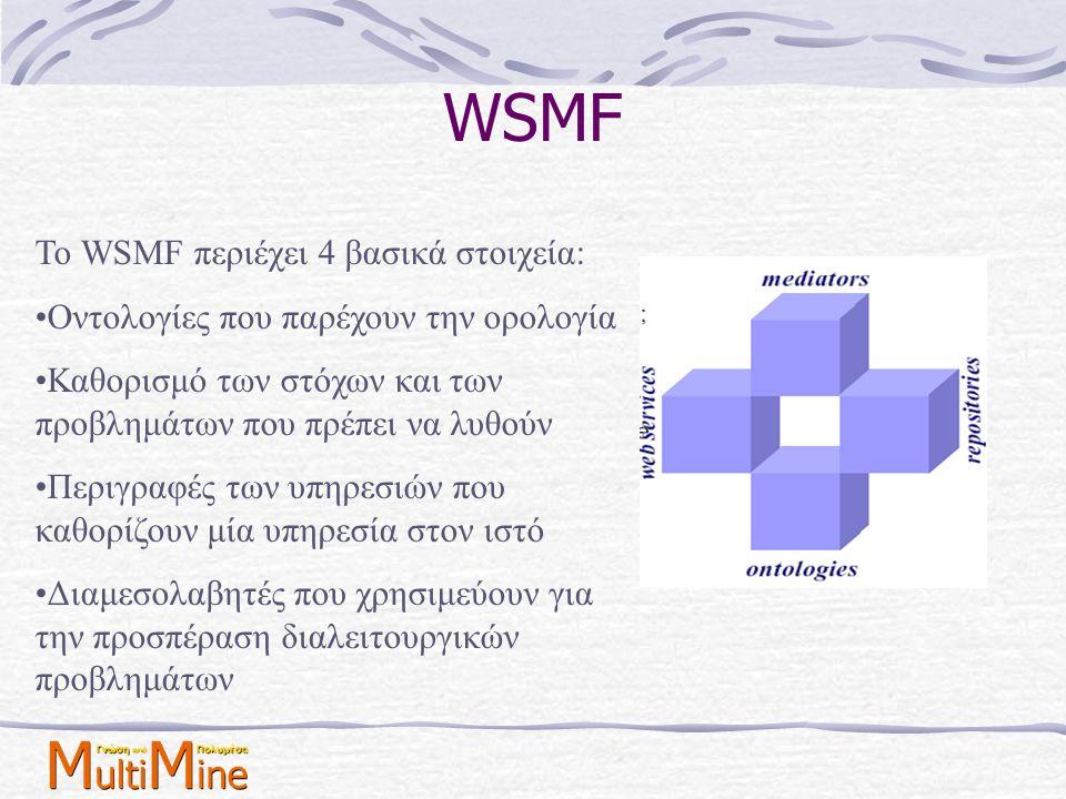 WSMF Το WSMF περιέχει 4 βασικά στοιχεία: