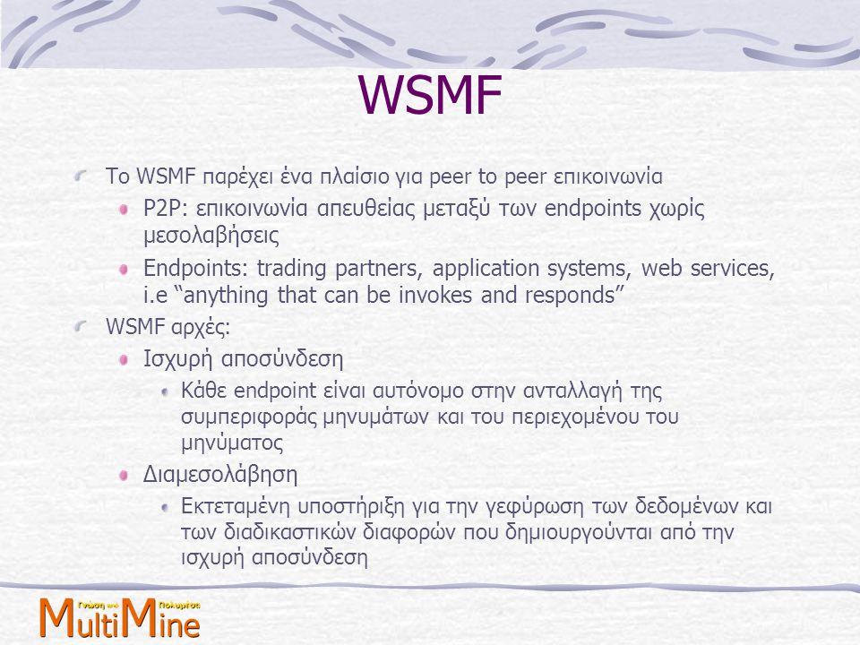 WSMF To WSMF παρέχει ένα πλαίσιο για peer to peer επικοινωνία. P2P: επικοινωνία απευθείας μεταξύ των endpoints χωρίς μεσολαβήσεις.