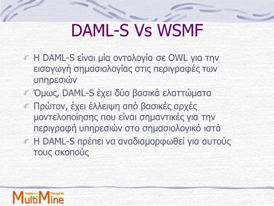 DAML-S Vs WSMF Η DAML-S είναι μία οντολογία σε OWL για την εισαγωγή σημασιολογίας στις περιγραφές των υπηρεσιών.