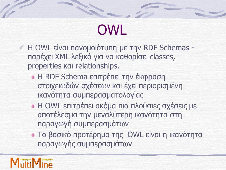 OWL Η OWL είναι πανομοιότυπη με την RDF Schemas - παρέχει XML λεξικό για να καθορίσει classes, properties και relationships.