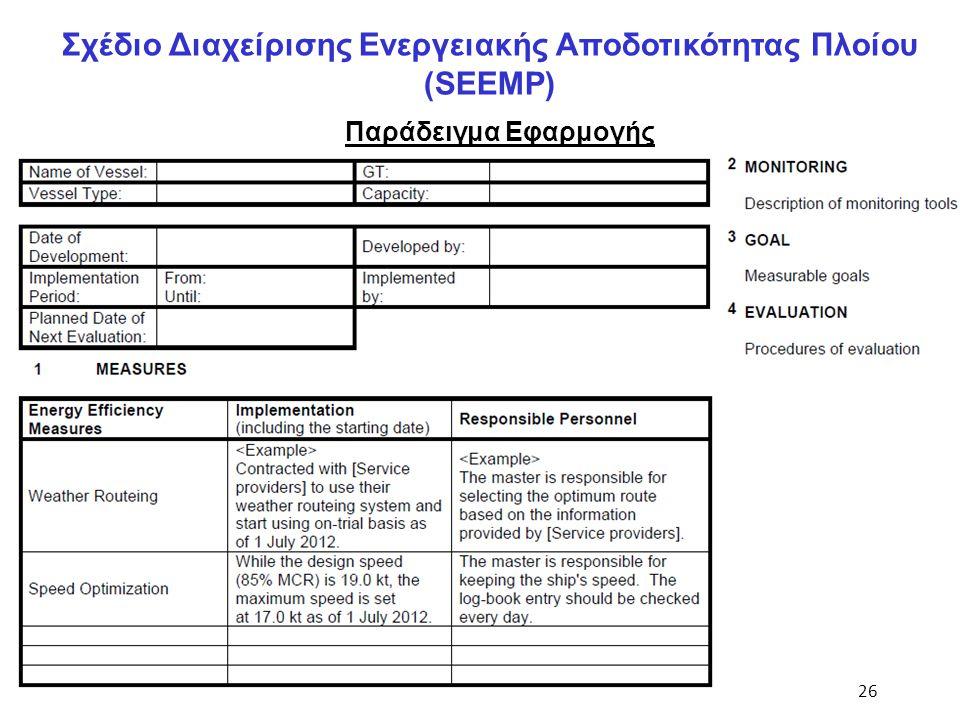 Σχέδιο Διαχείρισης Ενεργειακής Αποδοτικότητας Πλοίου (SEEMP)