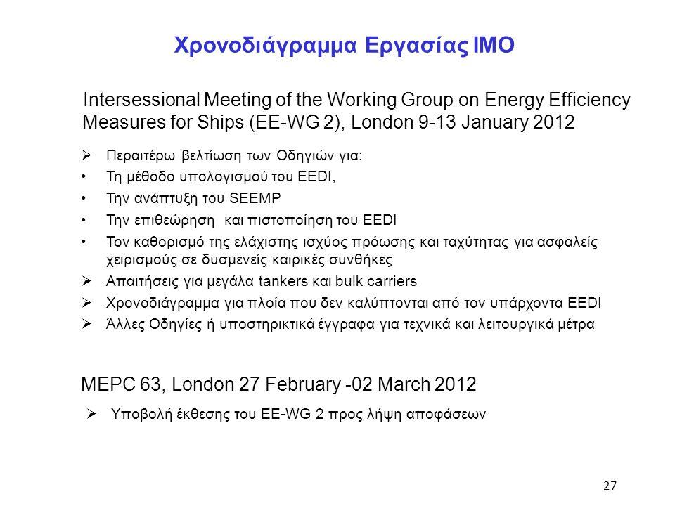 Χρονοδιάγραμμα Εργασίας ΙΜΟ