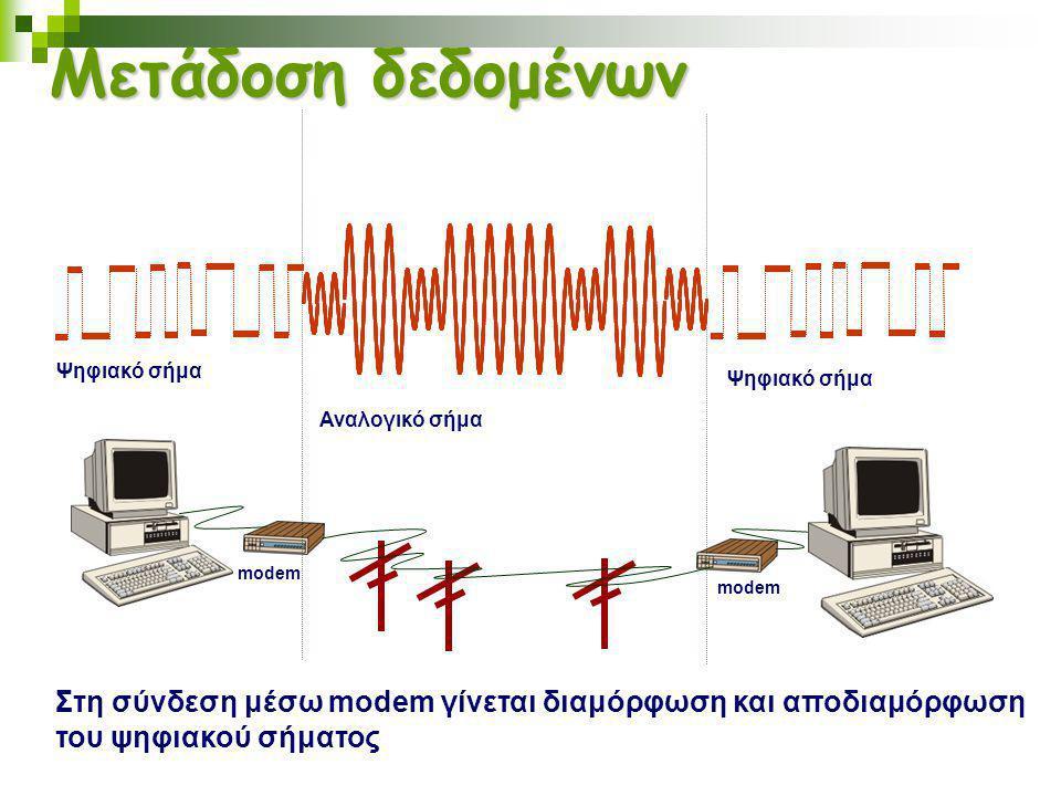Μετάδοση δεδομένων Ψηφιακό σήμα. Αναλογικό σήμα. modem. Στη σύνδεση μέσω modem γίνεται διαμόρφωση και αποδιαμόρφωση.