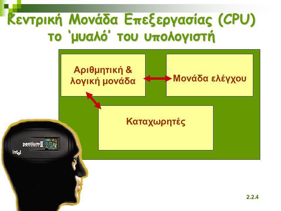 Κεντρική Μονάδα Επεξεργασίας (CPU) το 'μυαλό' του υπολογιστή