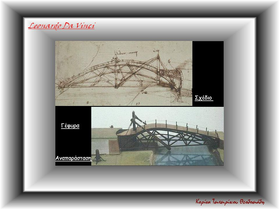 Γέφυρα Σχέδιο Γέφυρα Αναπαράσταση