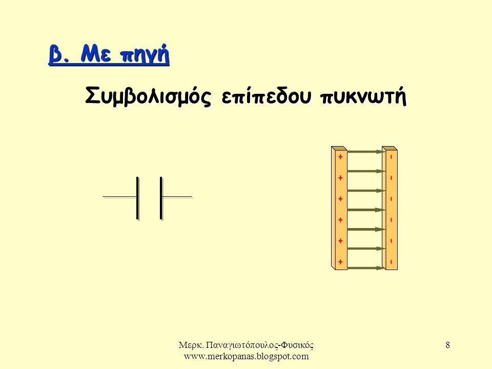 Συμβολισμός επίπεδου πυκνωτή