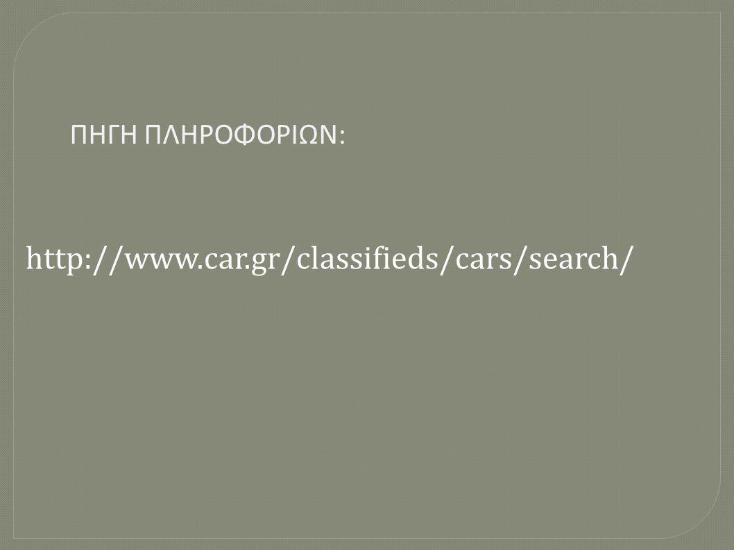 http://www.car.gr/classifieds/cars/search/ ΠΗΓH ΠΛΗΡΟΦΟΡΙΩΝ: