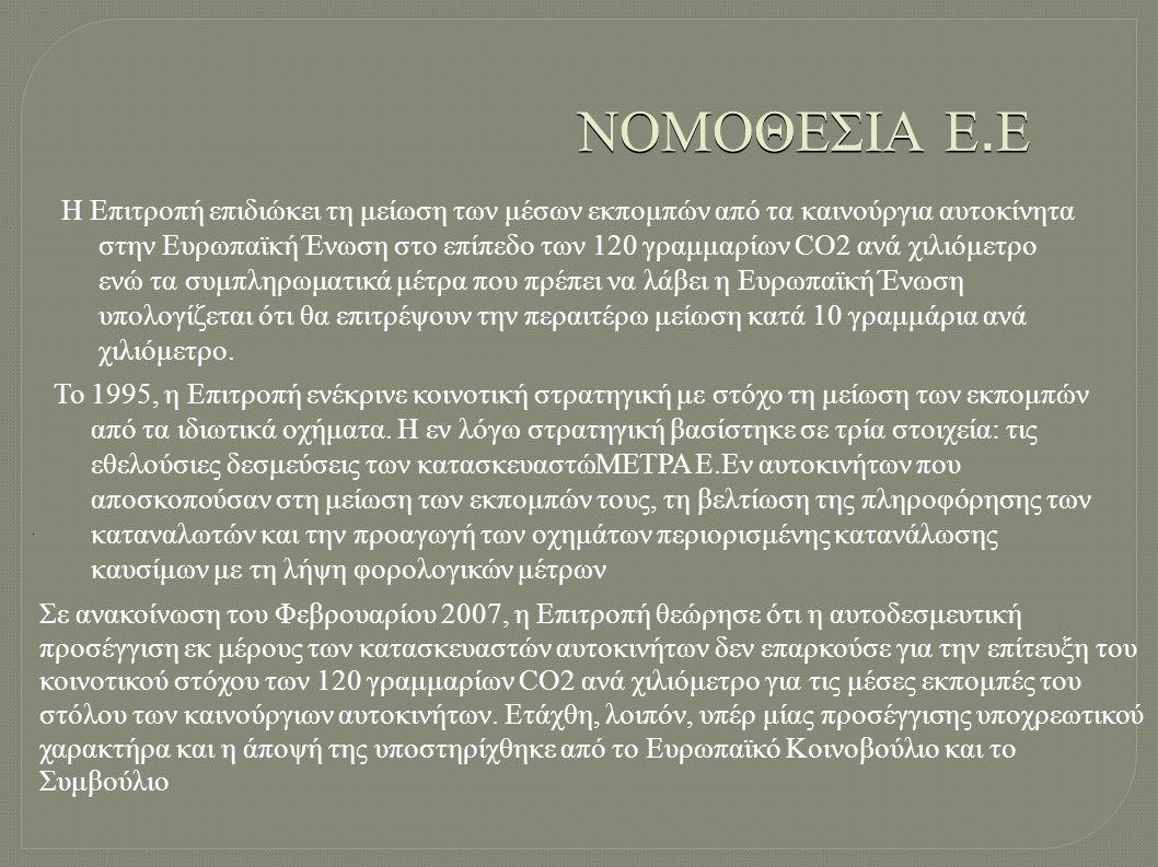 ΝΟΜΟΘΕΣΙΑ Ε.Ε
