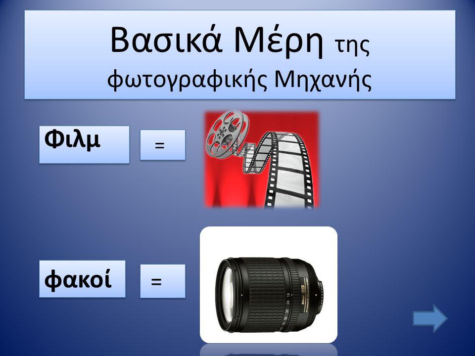 Βασικά Μέρη της φωτογραφικής Μηχανής