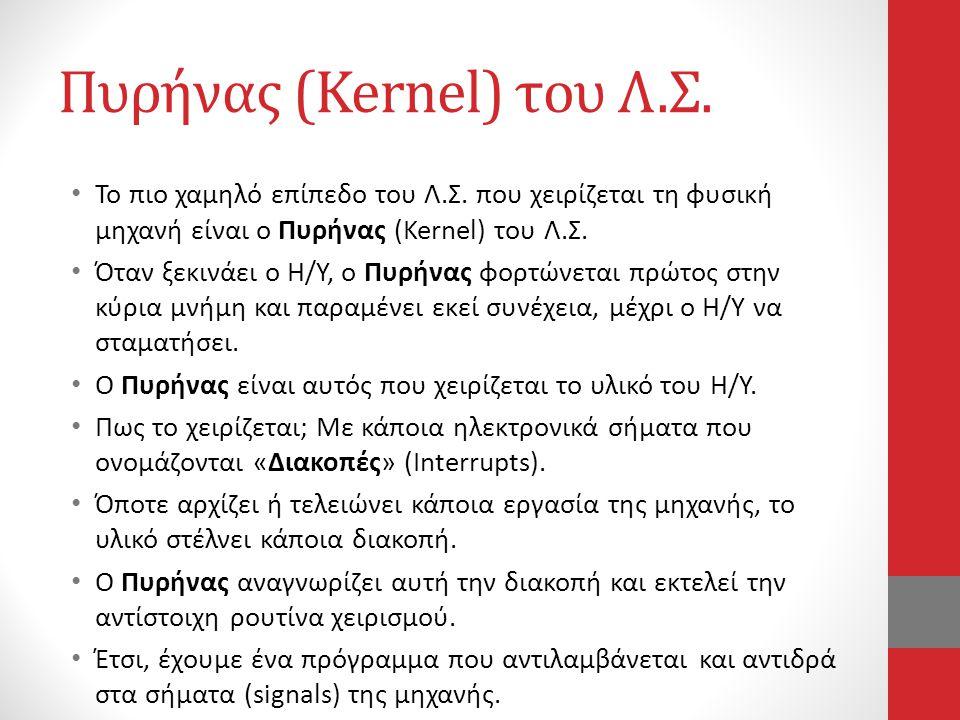 Πυρήνας (Kernel) του Λ.Σ.