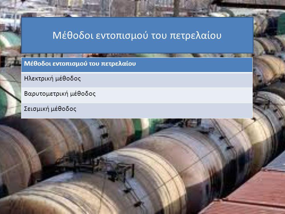 Μέθοδοι εντοπισμού του πετρελαίου