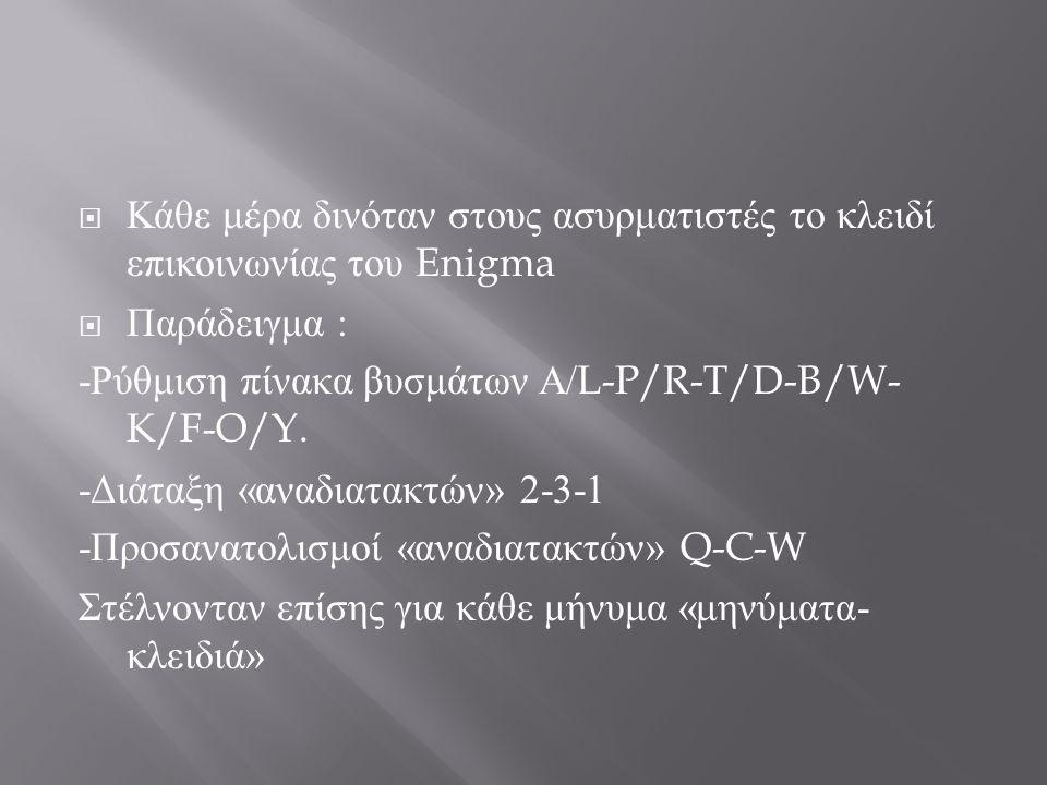 Κάθε μέρα δινόταν στους ασυρματιστές το κλειδί επικοινωνίας του Enigma