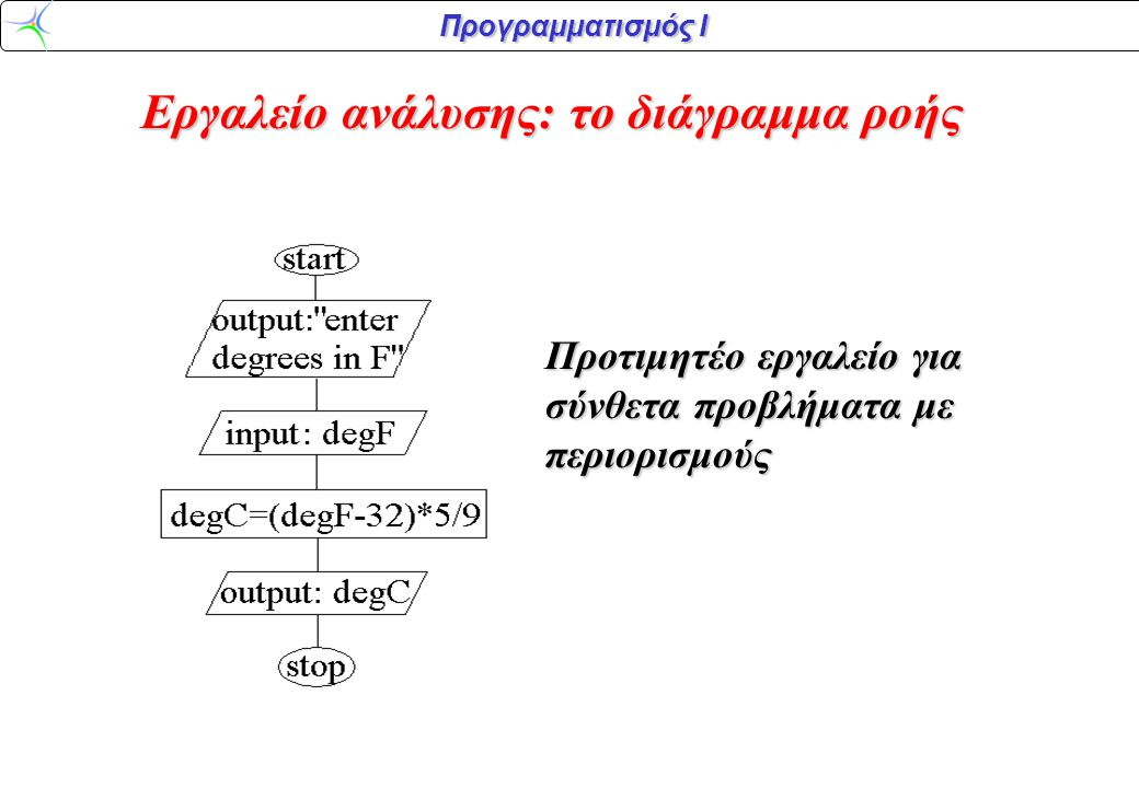 Εργαλείο ανάλυσης: το διάγραμμα ροής