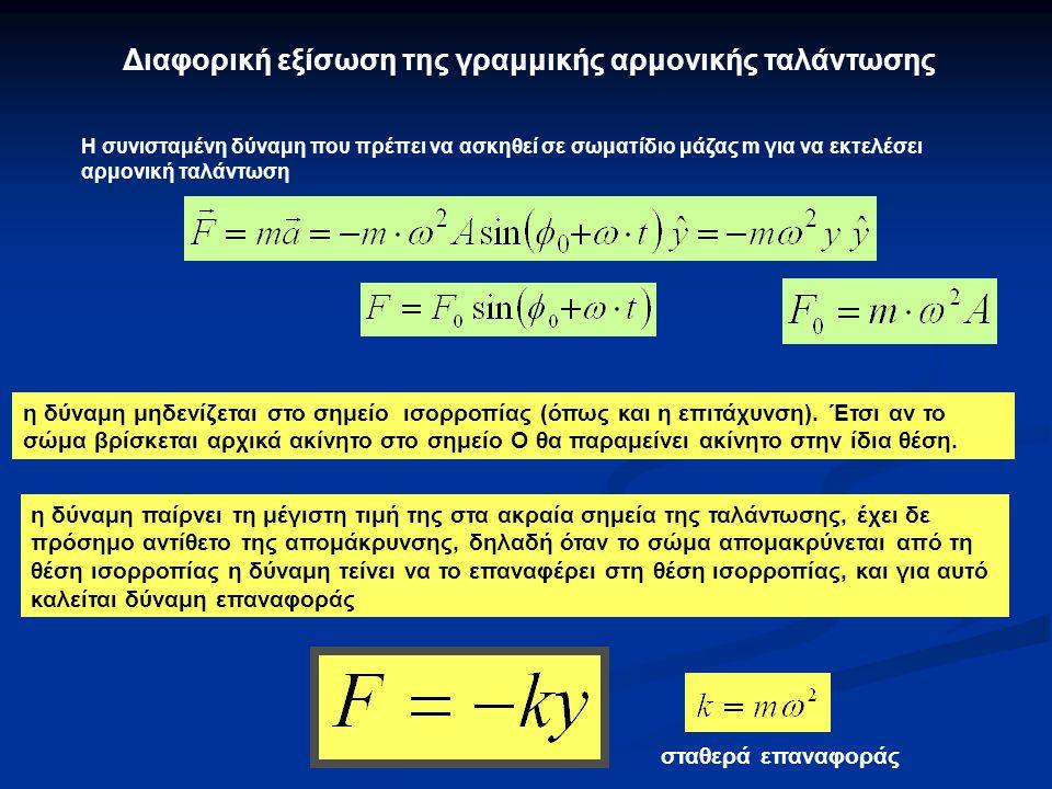 Διαφορική εξίσωση της γραμμικής αρμονικής ταλάντωσης