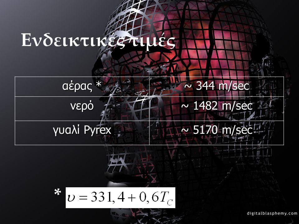 Ενδεικτικές τιμές * αέρας * ~ 344 m/sec νερό ~ 1482 m/sec γυαλί Pyrex