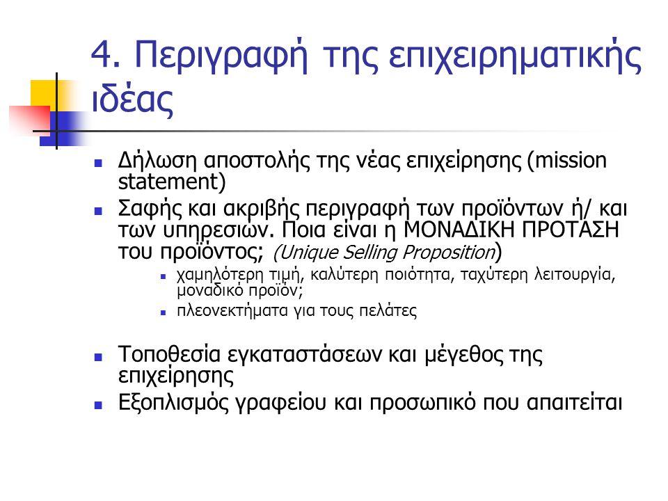 4. Περιγραφή της επιχειρηματικής ιδέας
