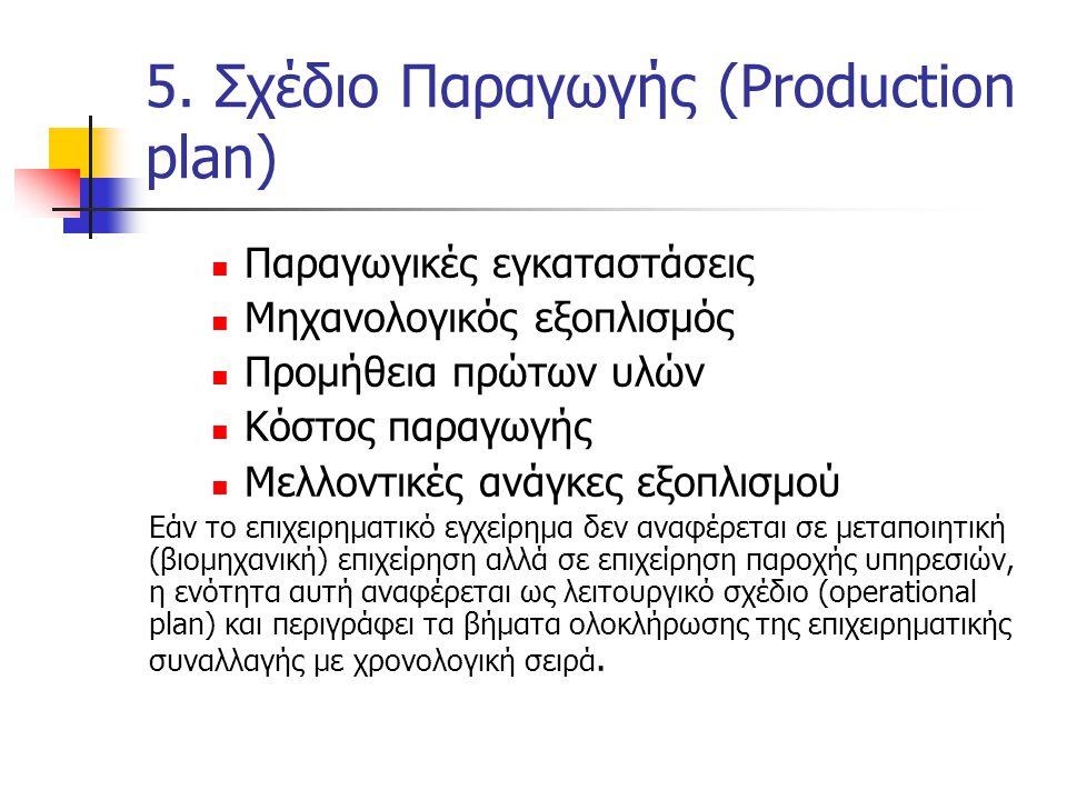 5. Σχέδιο Παραγωγής (Production plan)