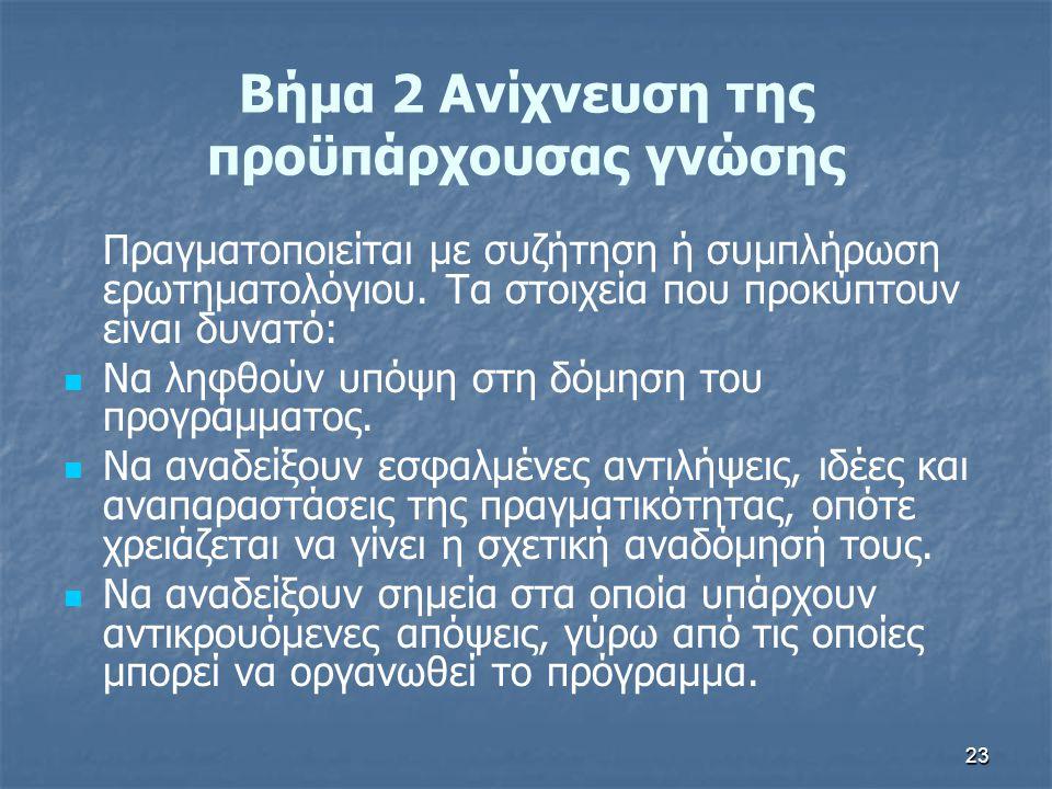 Βήμα 2 Ανίχνευση της προϋπάρχουσας γνώσης