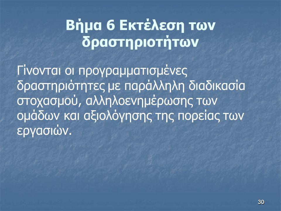 Βήμα 6 Εκτέλεση των δραστηριοτήτων