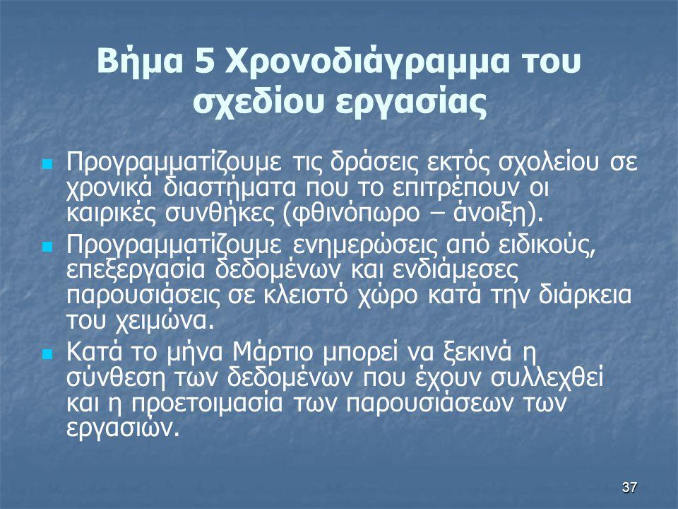 Βήμα 5 Χρονοδιάγραμμα του σχεδίου εργασίας