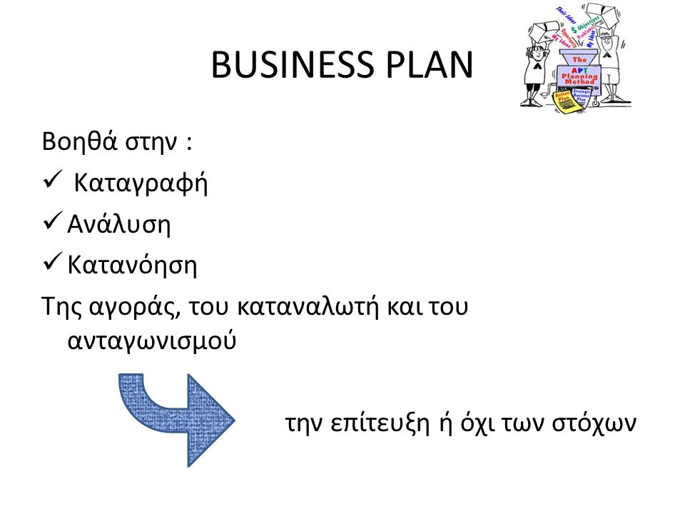 BUSINESS PLAN Βοηθά στην : Καταγραφή Ανάλυση Κατανόηση