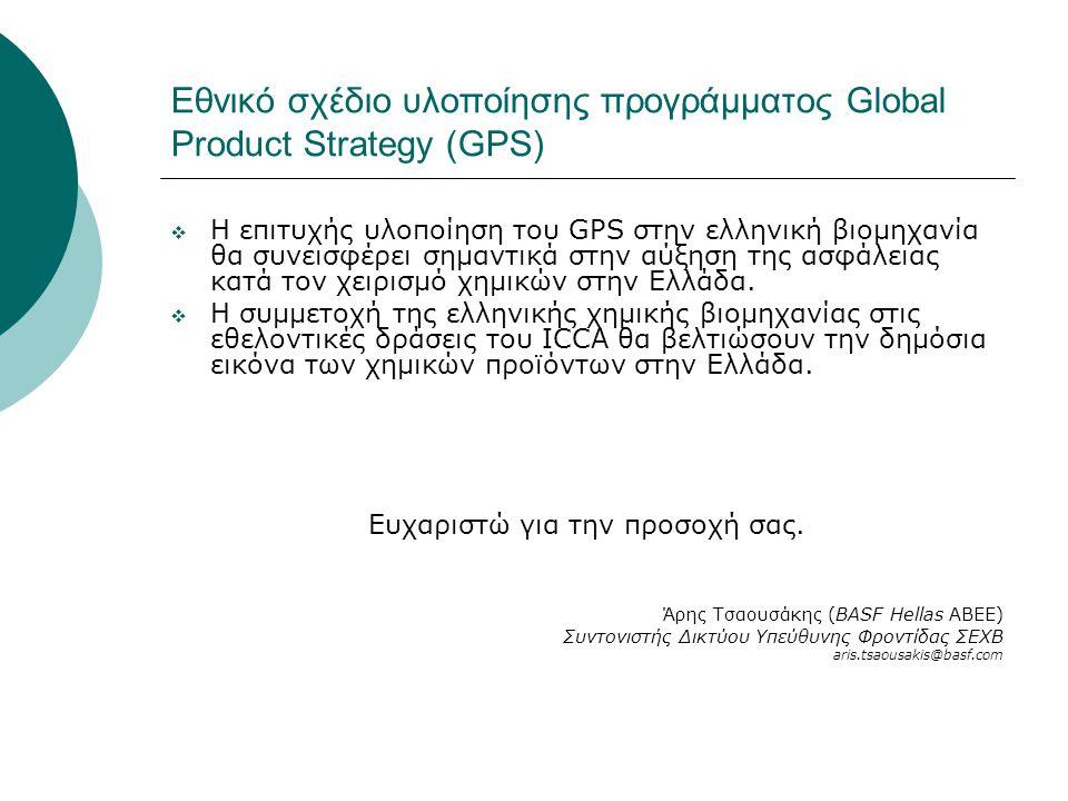 Εθνικό σχέδιο υλοποίησης προγράμματος Global Product Strategy (GPS)