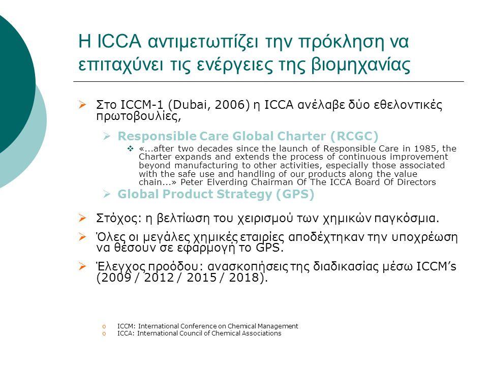 H ICCA αντιμετωπίζει την πρόκληση να επιταχύνει τις ενέργειες της βιομηχανίας