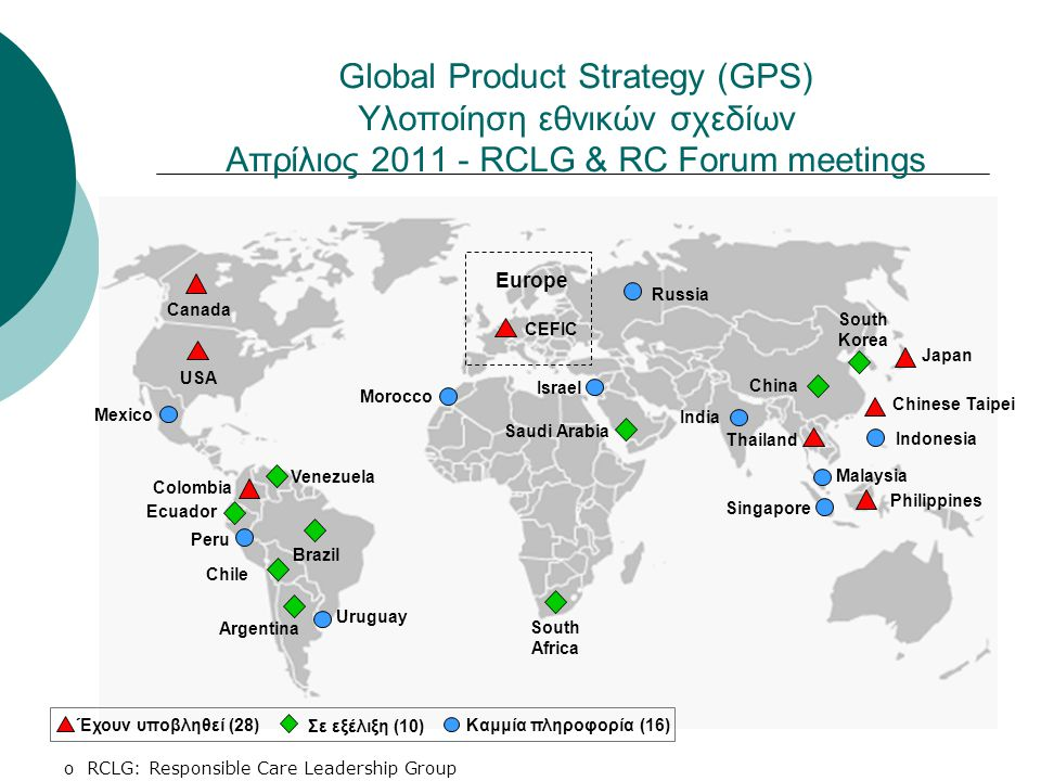 Global Product Strategy (GPS) Υλοποίηση εθνικών σχεδίων Απρίλιος 2011 - RCLG & RC Forum meetings