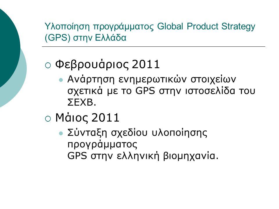 Υλοποίηση προγράμματος Global Product Strategy (GPS) στην Ελλάδα